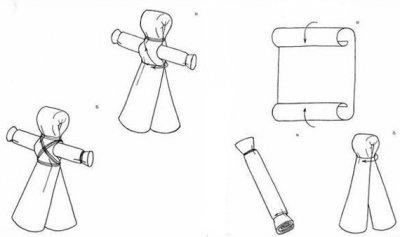 Схеми: як зробити ляльку мотанку своїми руками