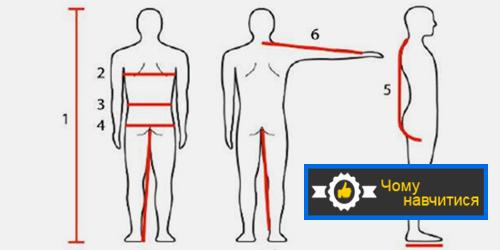 Як підібрати відповідний розмір чоловічого одягу