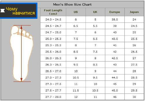 Визначення розміру взуття